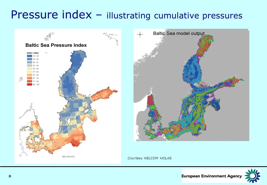 Pressure index – illustrating cumulative pressures