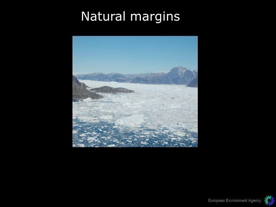 Natural margins