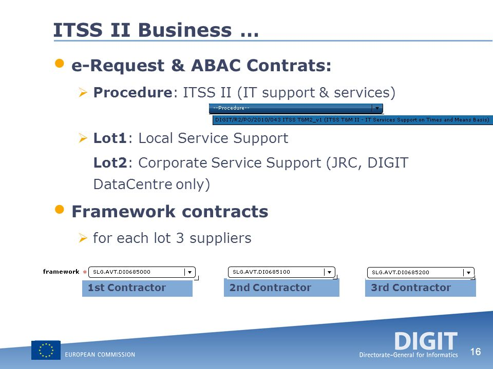 ITSS II Business … e-Request & ABAC Contrats: Framework contracts