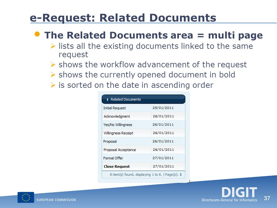 e-Request: Related Documents