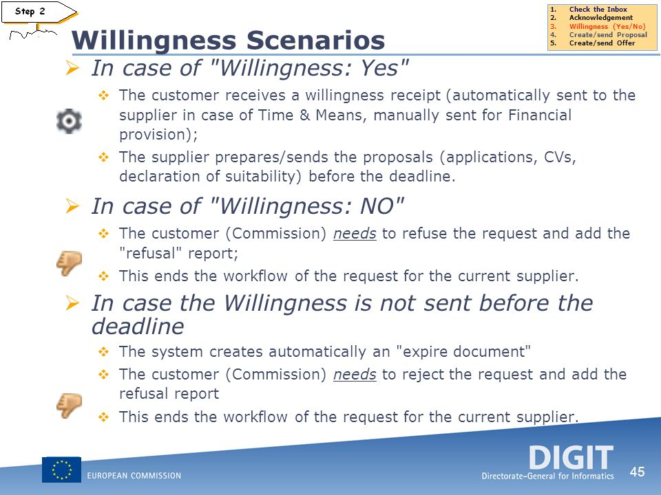 Willingness Scenarios