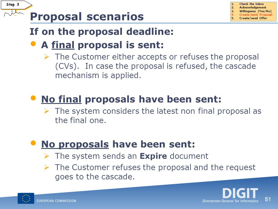 Proposal scenarios If on the proposal deadline: