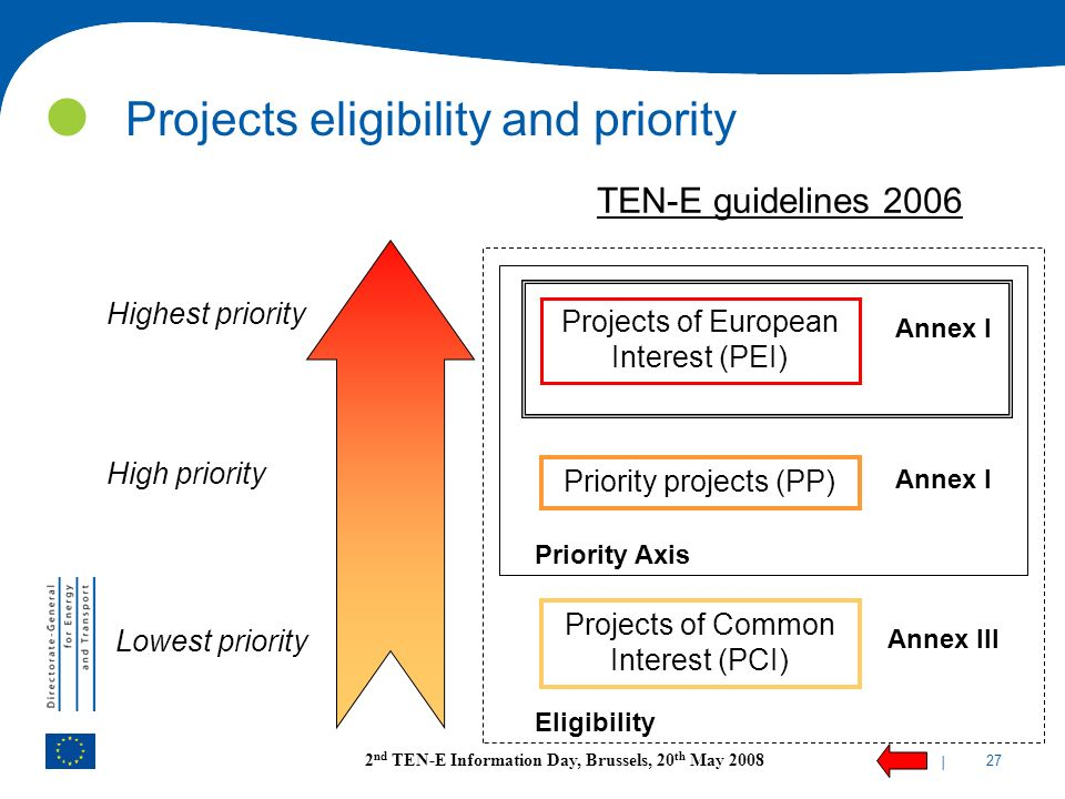 Projects eligibility and priority