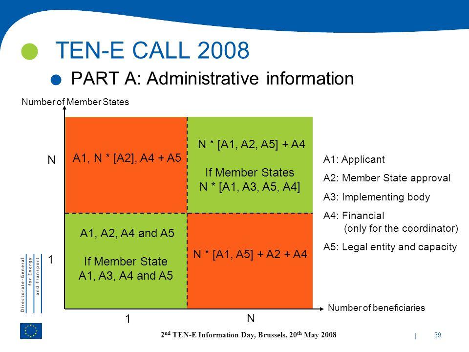 TEN-E CALL 2008 PART A: Administrative information