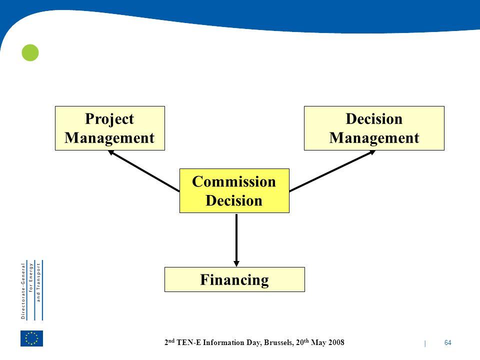 Project Management Decision Management Commission Decision Financing
