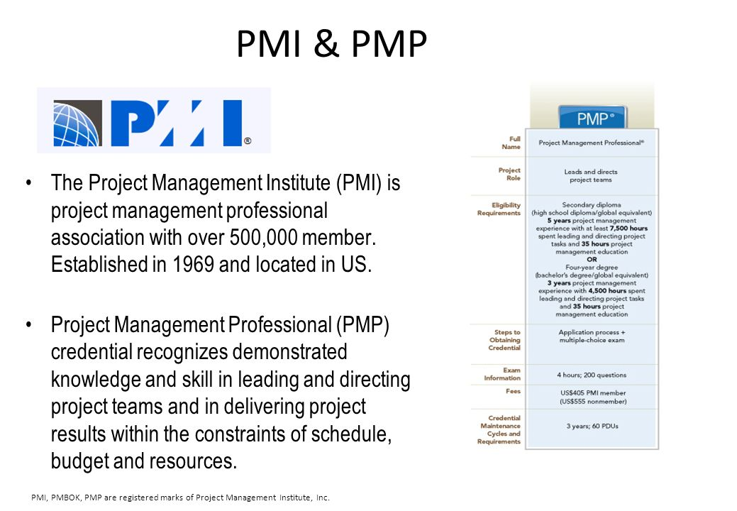 how to download the pmbok as a pmi member
