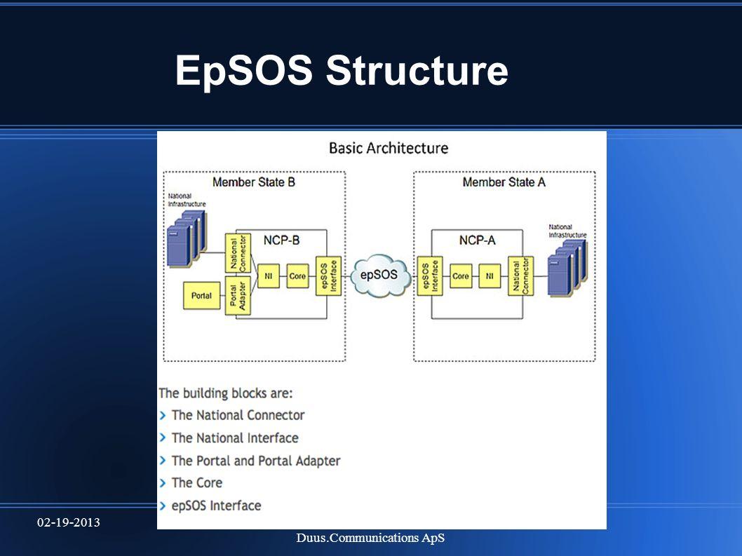 EpSOS Structure 02-19-2013 Kristian & Søren Duus Østergaard