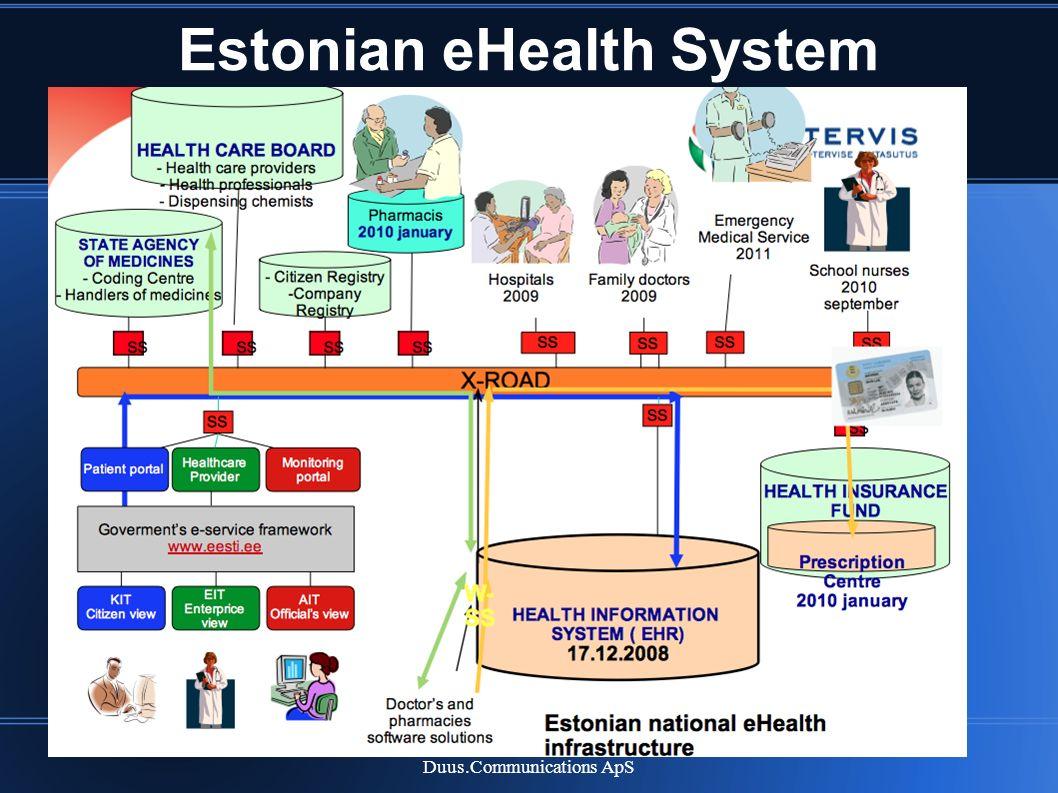 Estonian eHealth System