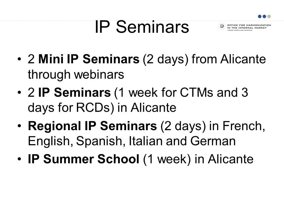 IP Seminars 2 Mini IP Seminars (2 days) from Alicante through webinars