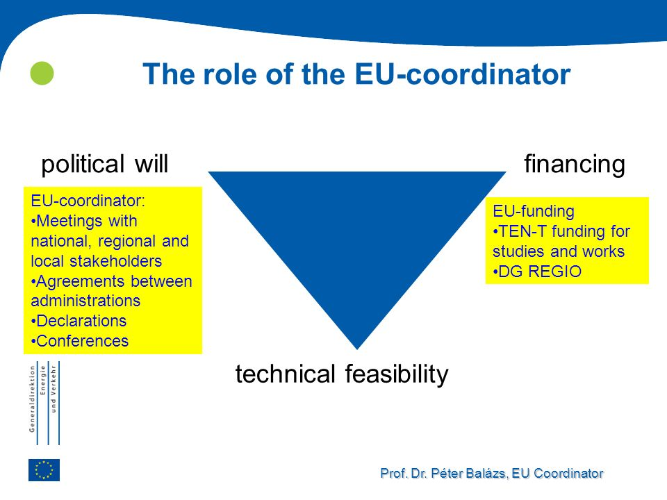 The role of the EU-coordinator
