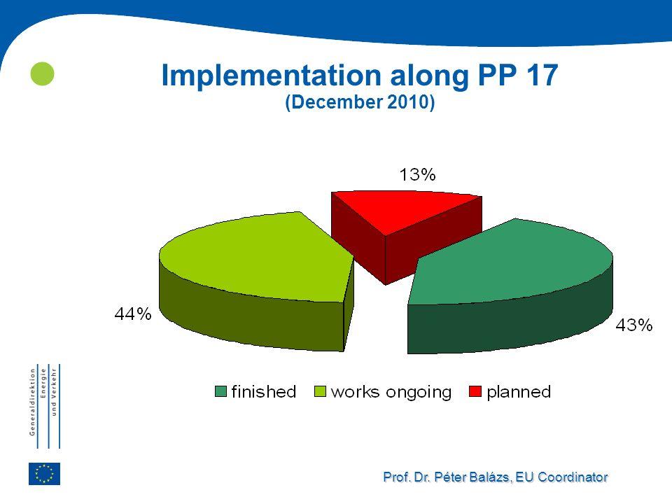 Implementation along PP 17 (December 2010)