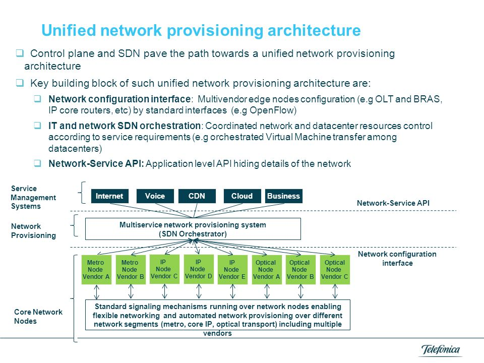 Unified network provisioning architecture