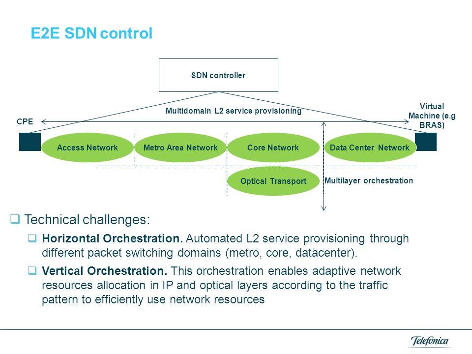 E2E SDN control Technical challenges:
