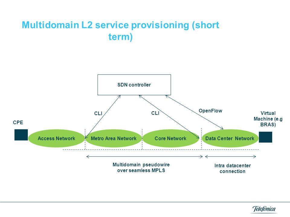 Multidomain L2 service provisioning (short term)