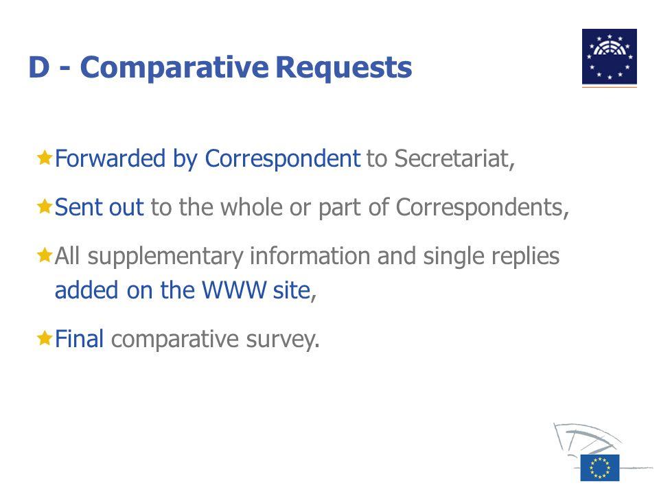 D - Comparative Requests