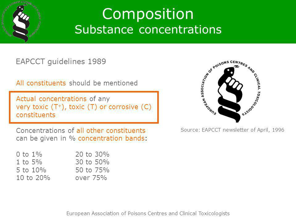 Composition Substance concentrations