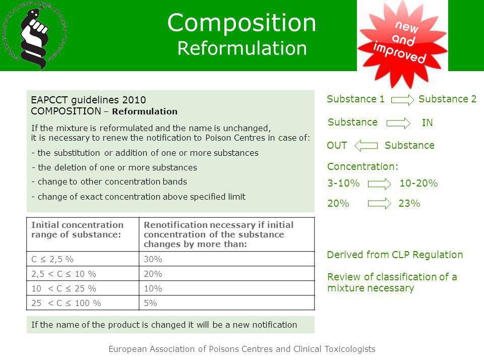 Composition Reformulation