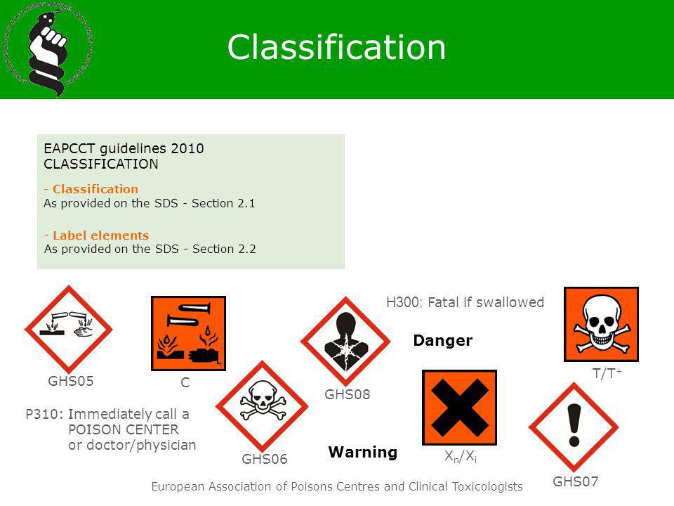 Classification Danger Warning H300: Fatal if swallowed
