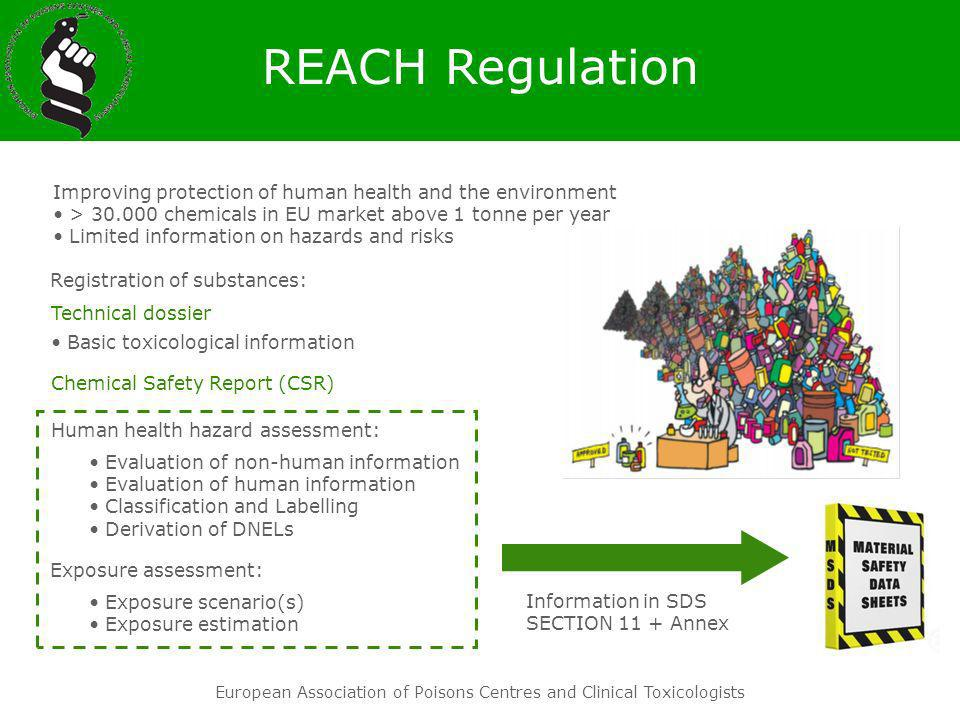 REACH Regulation Improving protection of human health and the environment. > 30.000 chemicals in EU market above 1 tonne per year.
