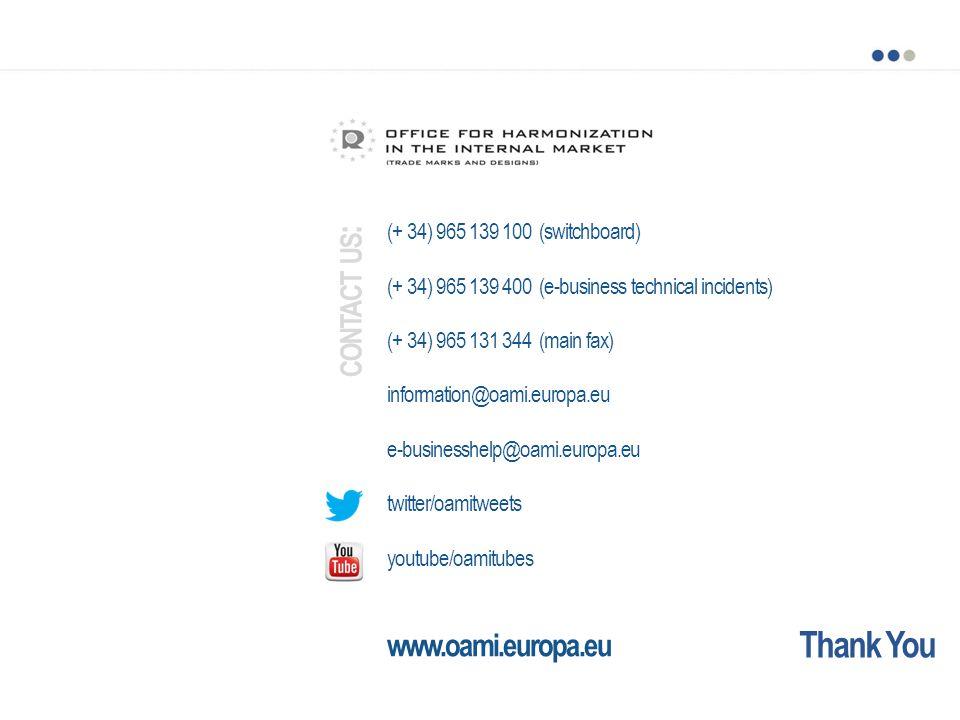 contact us: Thank You www.oami.europa.eu