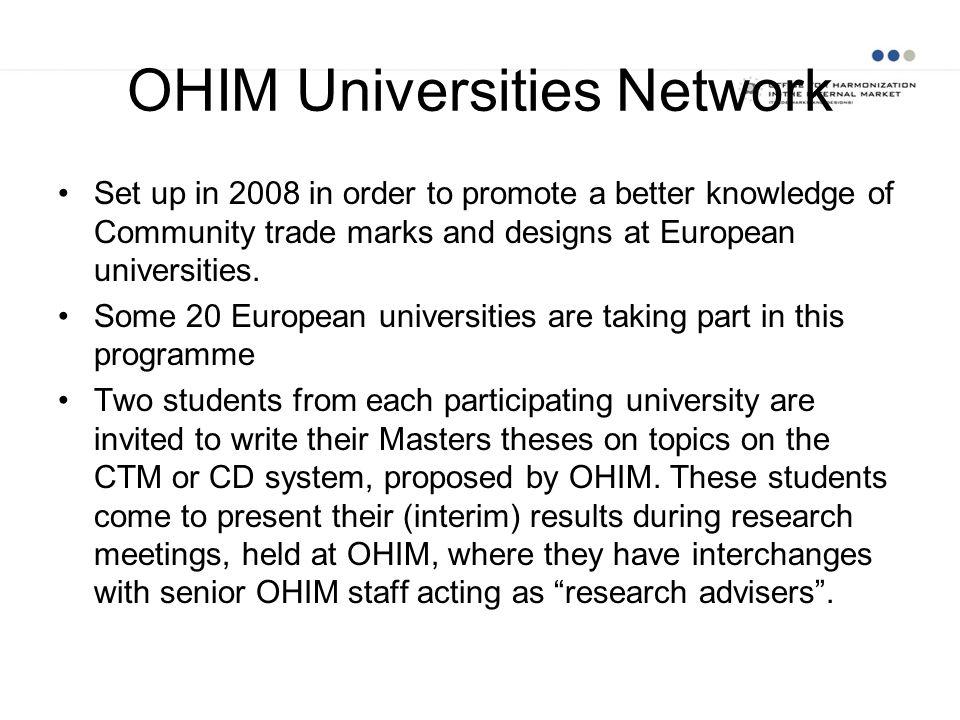 OHIM Universities Network