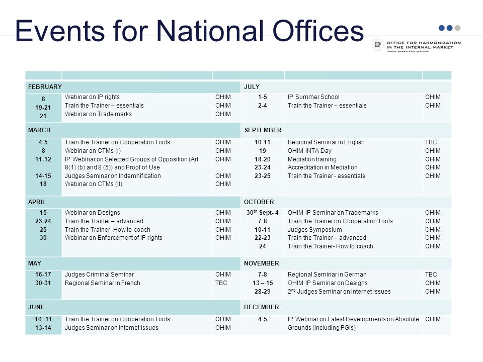Events for National Offices