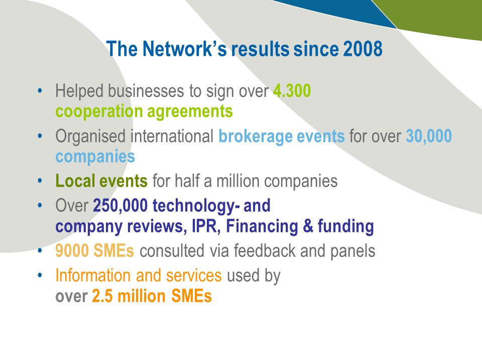 The Network's results since 2008