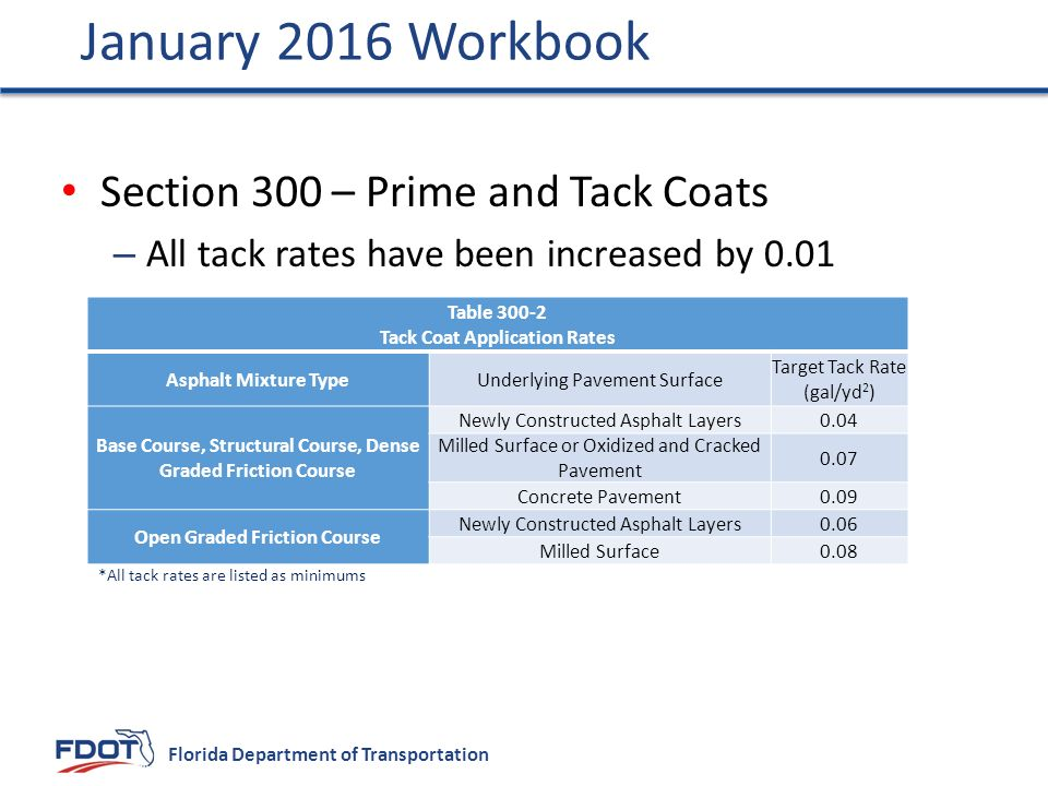 January 2016 Workbook Section 300 – Prime and Tack Coats