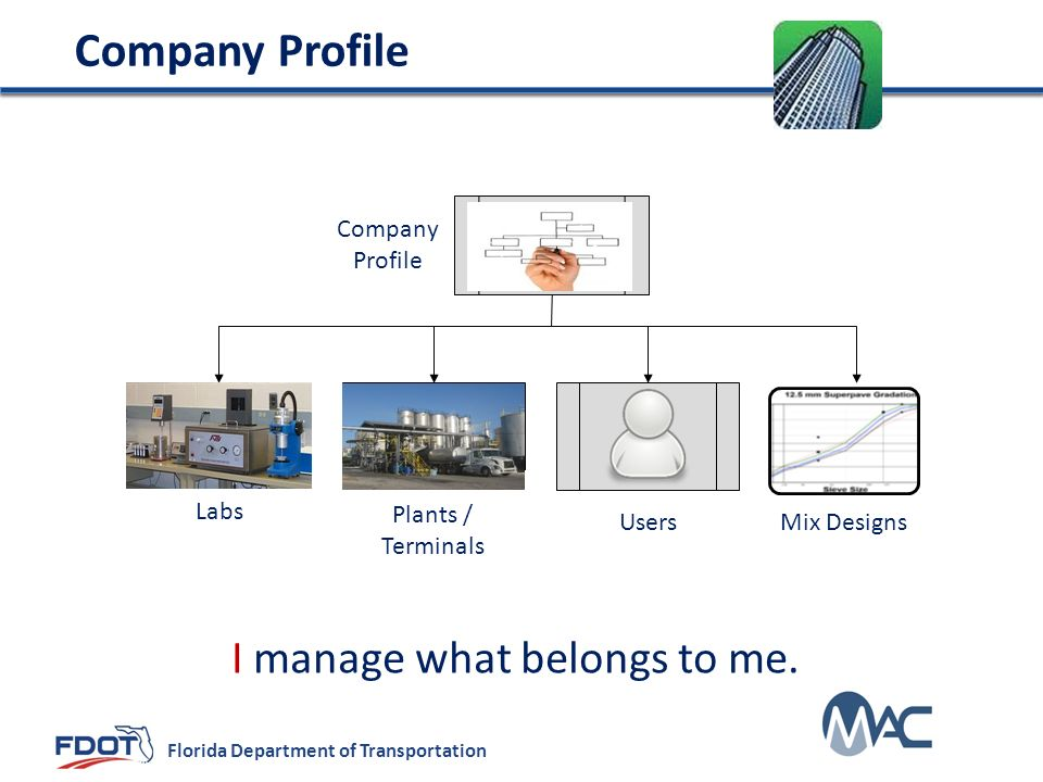 Company Profile I manage what belongs to me. Company Profile Labs