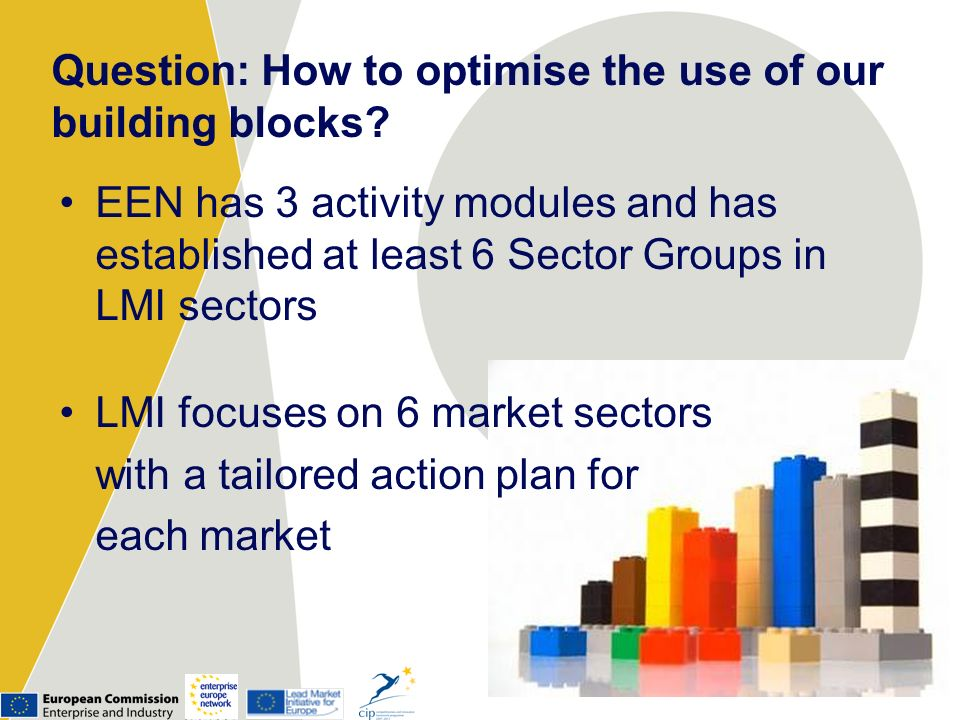 Question: How to optimise the use of our building blocks