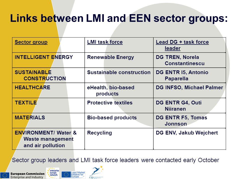 Links between LMI and EEN sector groups: