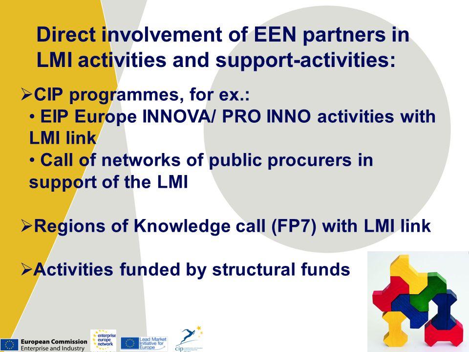 Direct involvement of EEN partners in LMI activities and support-activities: