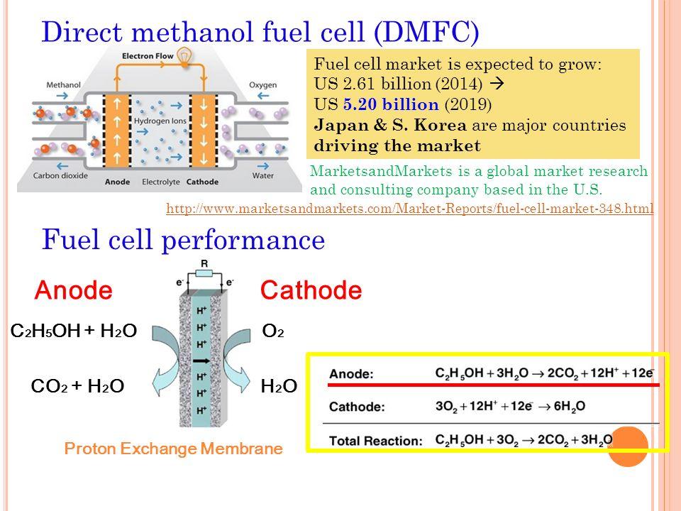 Smart Materials Amp Structures Ppt Video Online Download