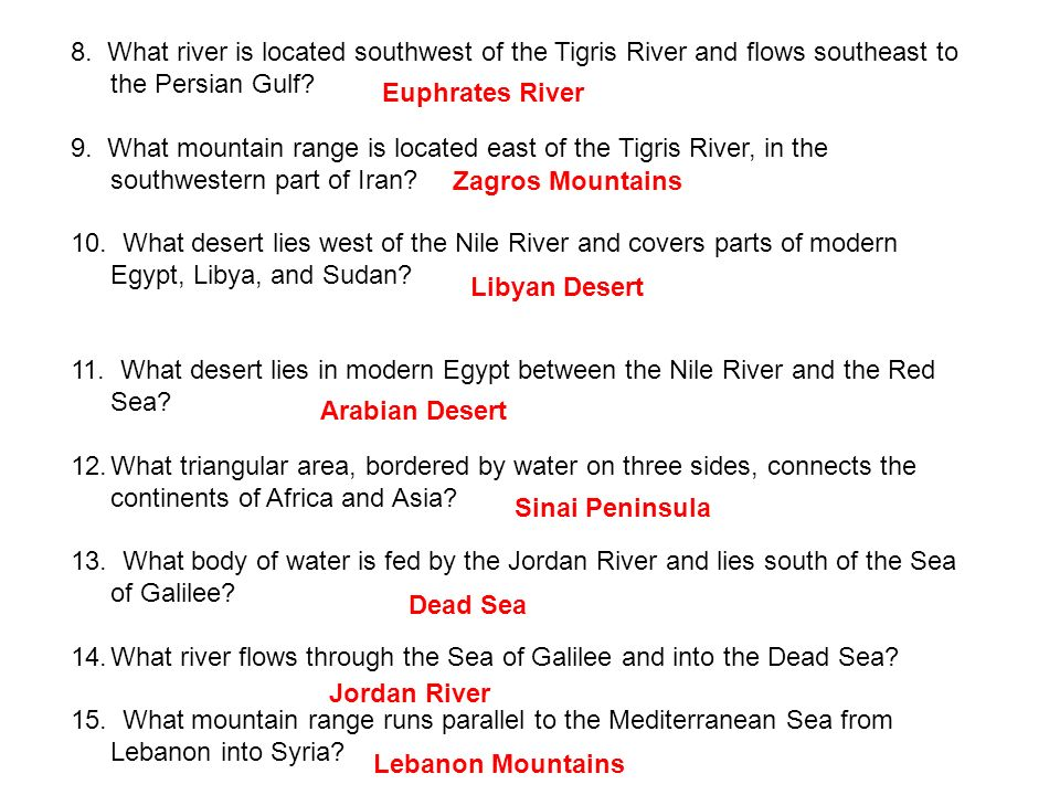 Map Of Egypts Physiographic Features Ppt Video Online Download - Map of egypt libya and sudan