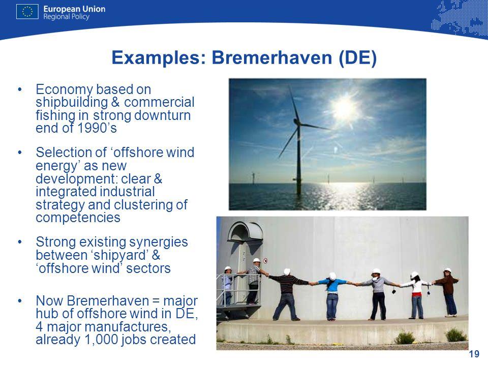 Examples: Bremerhaven (DE)