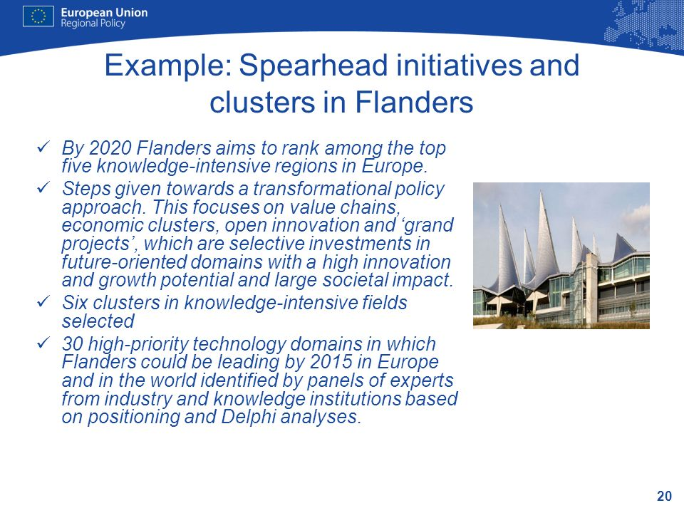 Example: Spearhead initiatives and clusters in Flanders