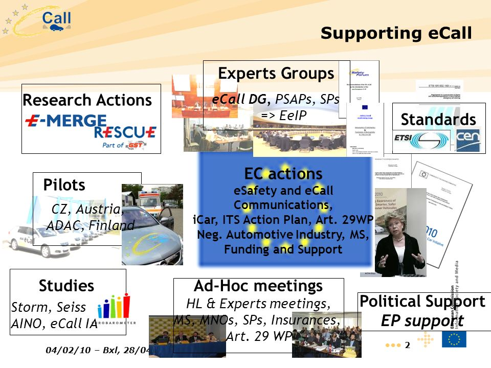 Supporting eCall Experts Groups Standards Research Actions EC actions