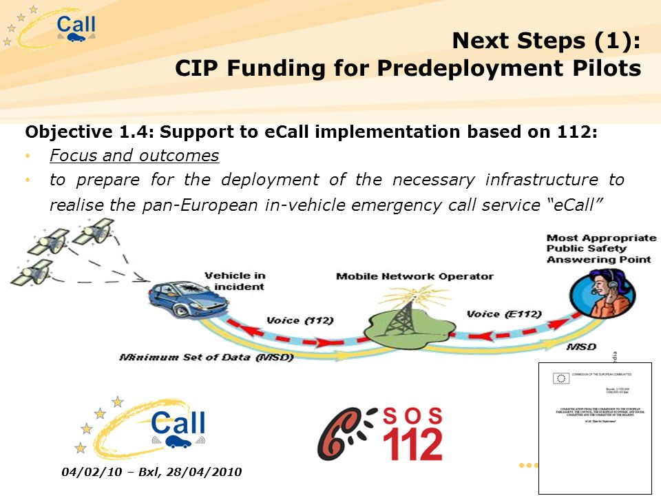Next Steps (1): CIP Funding for Predeployment Pilots