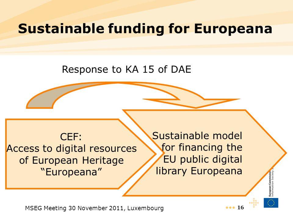 Sustainable funding for Europeana