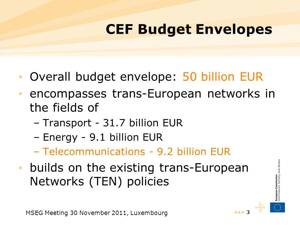 CEF Budget Envelopes Overall budget envelope: 50 billion EUR