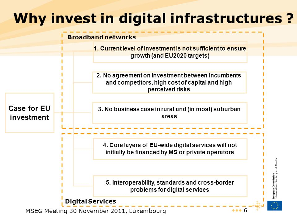 Why invest in digital infrastructures