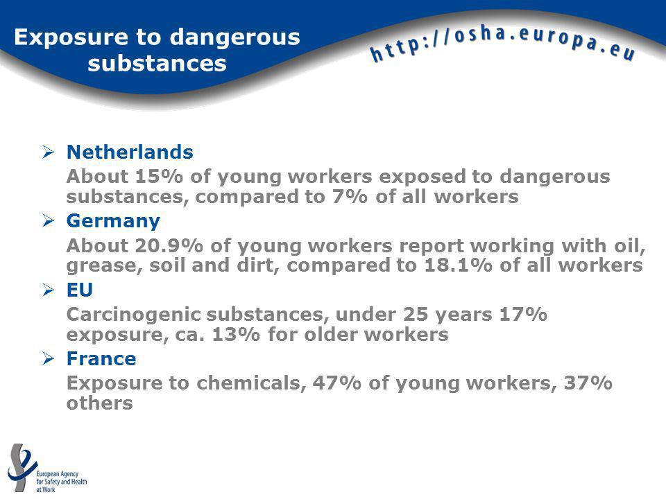Exposure to dangerous substances