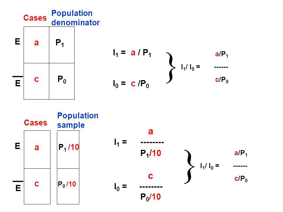 } } a c E a P1 I1 = a / P1 c P0 E I0 = c /P0 I1 = -------- P1/10 E a