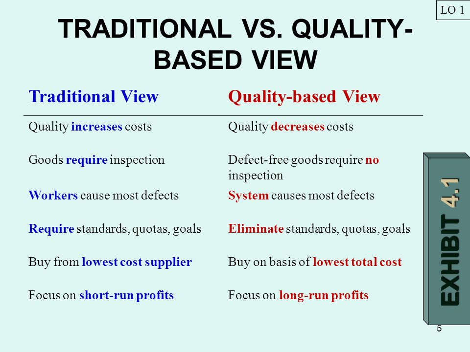 traditional viewpoint in management Organizational differentiation is the unbundling and re  the traditional 'boss' concept  who gave the first modern and comprehensive view of management.