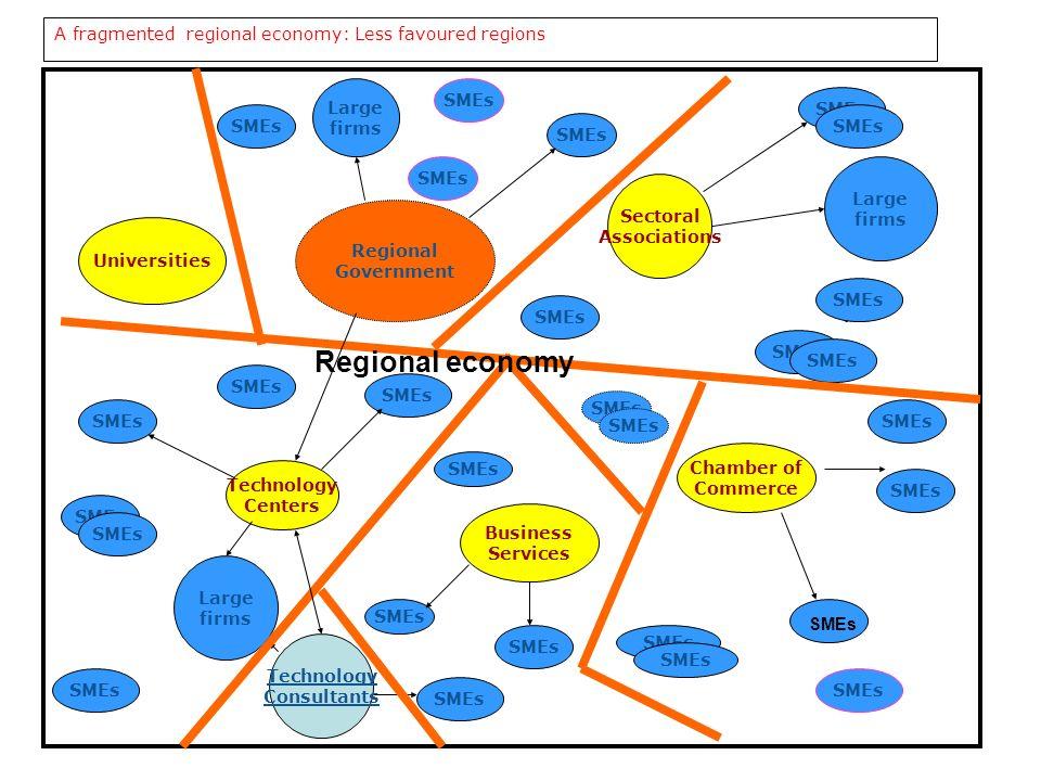 Regional economy A fragmented regional economy: Less favoured regions