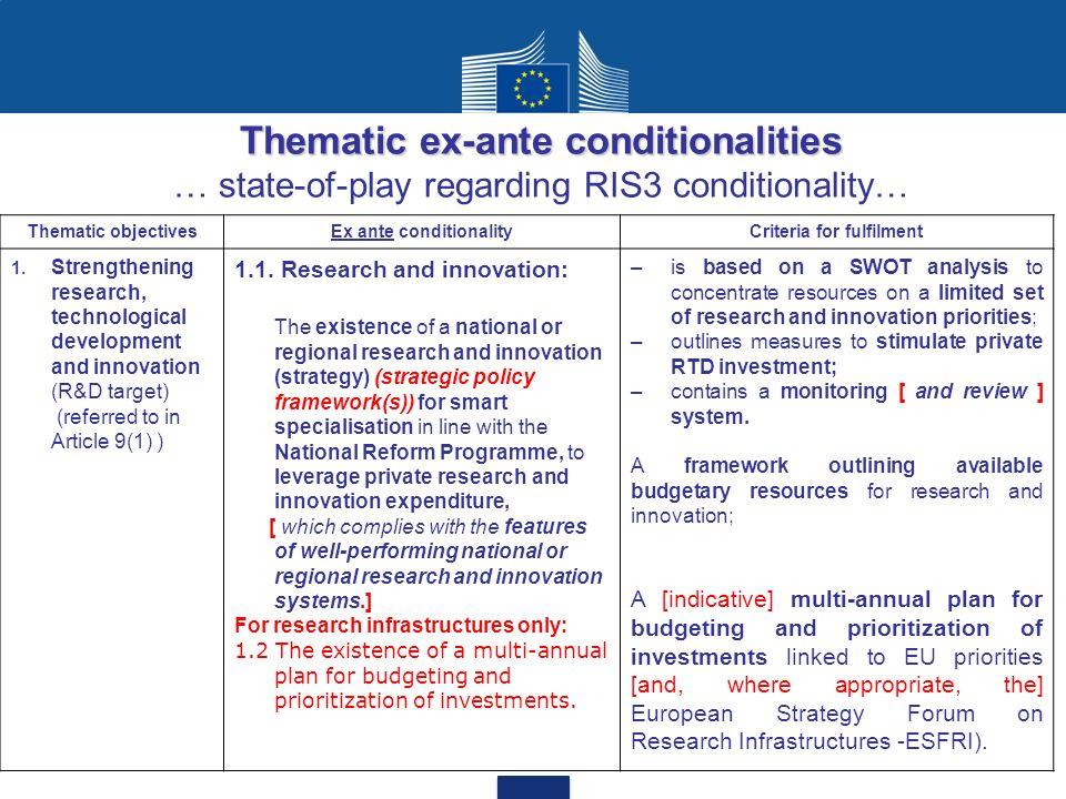 Ex ante conditionality Criteria for fulfilment