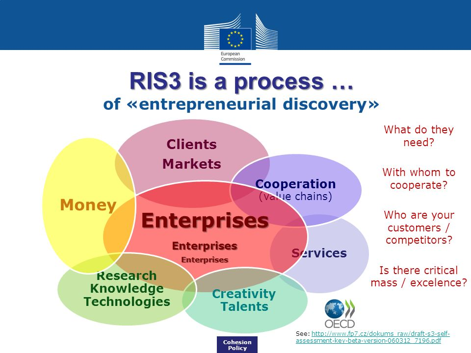 RIS3 is a process … of «entrepreneurial discovery»