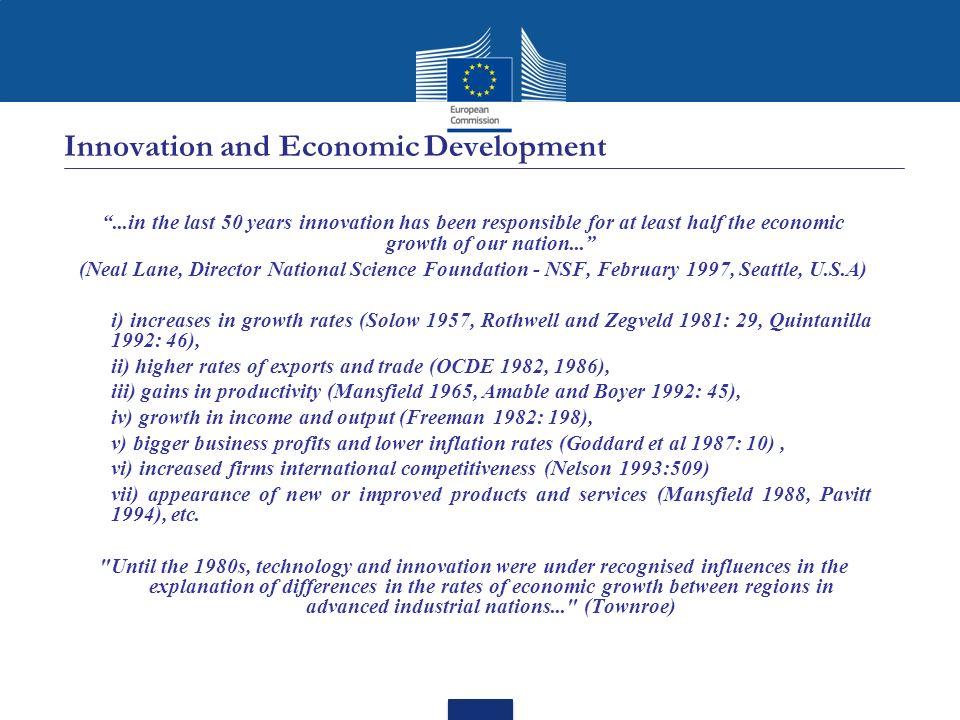 Innovation and Economic Development