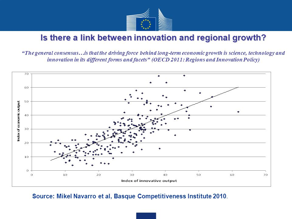 Is there a link between innovation and regional growth