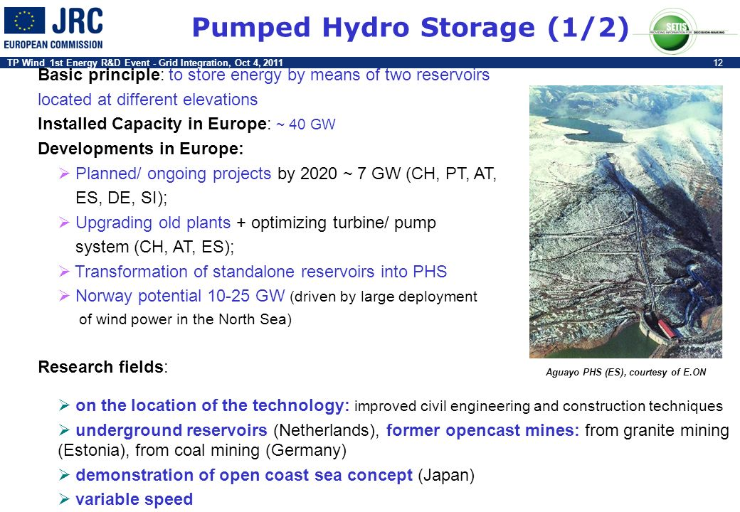 Pumped Hydro Storage (1/2)